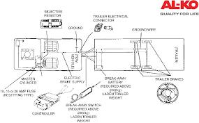 electric trailer brakes breakaway wiring diagram diagram Basic Electrical Wiring Diagrams breakaway al ko electronic brake accessories