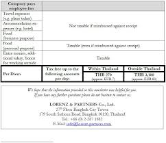 tax deductible allowances in thailand