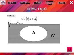 Contoh Diagram Venn Komplemen Himpunan Sk Kd Indikator Materi Contoh Soal Profil Oleh Ppt