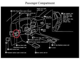infiniti location of abs fuse questions answers pictures not finding what you are looking for