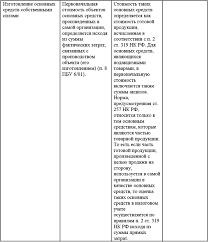 Книга Расходы организации бухгалтерский и налоговый учет