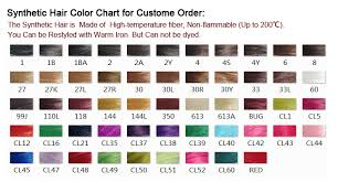 Wig Color Chart Codes Dark Auburn Ombre Honey Blonde Long Curly Synthetic Wigs Heat Resistant For African Americans Two Tone Synthetic Full Wig For Women Party Wigs
