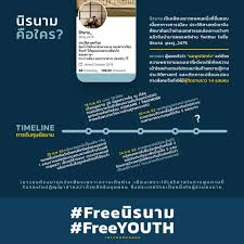 Freeนิรนาม #FreeYOUTH :... - เยาวชนปลดแอก - Free YOUTH