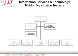 Information Services Technology Division Organization