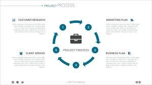 Marketing Plan Ppt Example Marketing Plan Template Ppt Marketing Presentations Marketing