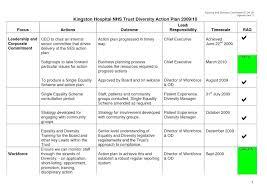 Employee Development Plan Template Word Advmobile Info