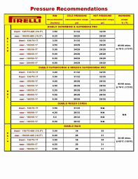Bridgestone Motorcycle Tyre Pressure Chart Uk