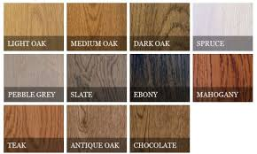 Wood Varnish Colour Chart Www Bedowntowndaytona Com