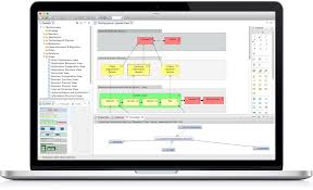 Archi Open Source Archimate Modelling