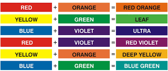 Basic Color Chart For Kids 67 Abiding Secondary Colour Chart
