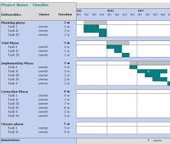 Project Tracker Timeline Template Haven