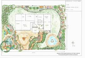 Garden Design Plans Fascinating Vegetable Examples Native Inspire Home