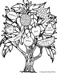Small Picture Fruits of the Spirit Coloring Page Sunday school Bible and Churches