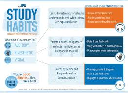 Visual Learning Strategies Studying For Your Learning Style Is Key To Success