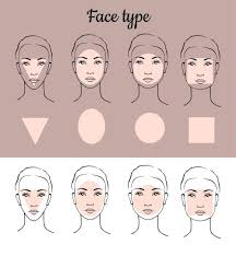 face shape guide makeup tutorials for beginners everything you need to know