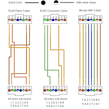 how to cat 5 wiring diagram wiring diagram schematics cat5 patch cable wiring diagram digitalweb