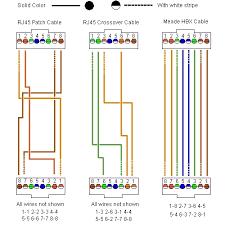cat wiring diagram a cat image wiring diagram cat5 plug wiring wiring diagram schematics baudetails info on cat 5 wiring diagram a