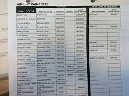 2012 Harley Davidson Color Chart 2007 2012 Ppg Paint Ccodes Harley Davidson Forums