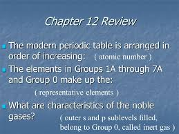 Chapter 12 Review- Chemical Periodicity. Chapter 12 Review ...