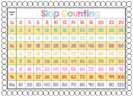 Skip Counting By 16 Chart Skip Counting Tj Homeschooling
