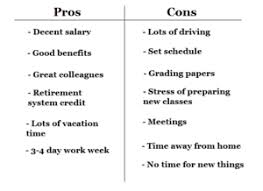 Pros And Cons Matrix Pros And Cons Of Using A Pro And Con List Womenwhomoney
