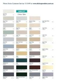 Dulux Luxafloor Colour Chart Dulux Luxafloor Colour Chart Colours Past