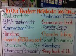 Anchor Chart Notebook Reading Notebooks Anchor Chart For Output Notebooks