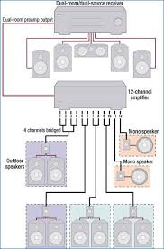 4 channel amp wiring diagram beautiful wiring subwoofer diagram 4 channel amp wiring diagram 4 speakers 4 channel amp wiring diagram beautiful wiring subwoofer diagram bestharleylinksfo of 4 channel amp wiring