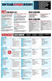 tim ferriss infographic get your whole body workout today webmusclefitness