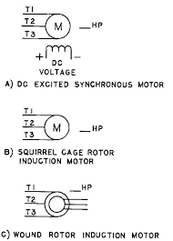 synchronous motor wiring diagram wiring diagram library electrical and electronic drawing industrial controlssynchronous motor wiring diagram 19