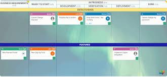 Kanban Chart What Is A Kanban Board Basics And Details Kanbanize