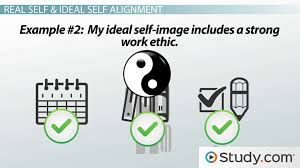 Video Lesson Definition amp; Ideal Self Difference Real Self Vs nZWBWqp0