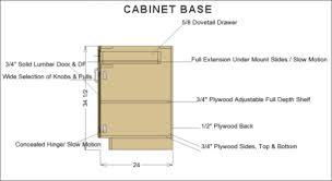 Standard Height For Kitchen Cabinets New Decorating Design