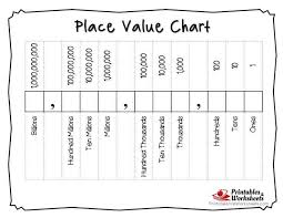 Place Value Chart Worksheet Printable Place Value Charts Whole Numbers And Decimals