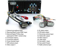audiovox car dvd player wiring diagram images remote start wiring dvd car wiring diagram diagrams for or truck