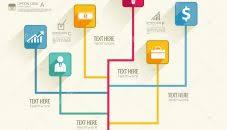 Website Flowchart Template Flowchart Templates And Examples Lucidchart Blog Chart Website