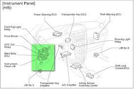 justanswer com 2007 Toyota Tundra Fuse Box Diagram Toyota Yaris 2013 Fuse Box Location #11