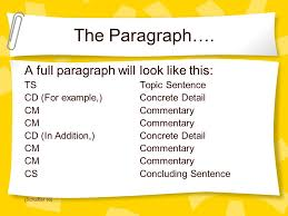 essay format concrete detail commentary commentary or analysis explanation commentary is safe and essay