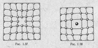 Реферат Дефекты в кристаллах ru Наиболее распространены энергетические дефекты фононы временные искажения регулярности решетки кристалла вызванные тепловым движением