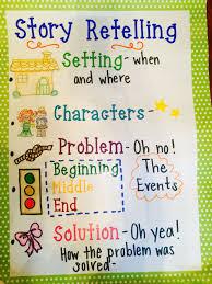Story Elements Kindergarten Anchor Chart My Retell A Story Anchor Chart Kindergarten Anchor Charts