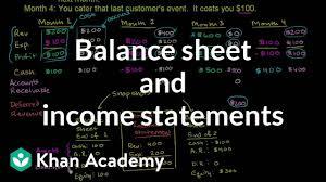 Simple Balances 026 Template Ideas Maxresdefault P And L Balance Stupendous