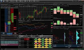 Esignal Charting Esignal Excel Futures