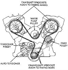 need clear timing marks diagram picture on avanza 1 5 vvti fixya timing belt engine sprocket timing 2 5l vin h engine