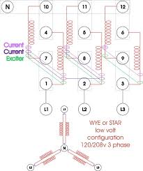 12v generator wiring diagram 12v image wiring diagram wiring diagram generator wiring diagrams on 12v generator wiring diagram