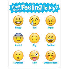 Feeling Identification Chart Emojis How Are You Feeling Today How Are You Feeling