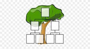 Family Tree Tree Template Family Tree Blank Small Family Tree Template Free