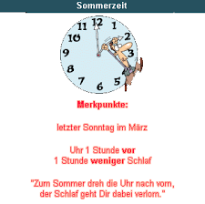 Sommerzeitumstellung Lustig Gif 2 Gif Images Download
