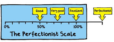 Image result for perfectionism