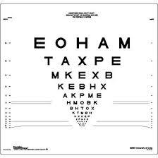 Logmar Chart Modified Etdrs European Logmar 4m Chart 1 Amazon Co Uk
