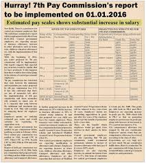 th pay commission estimated pay scales shows substantial estimated pay scales shows substantial increase in salary